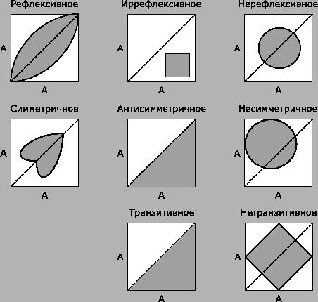 \includegraphics[width=10cm]{rel_graphs.eps}