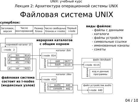операционная система Unix скачать - фото 9